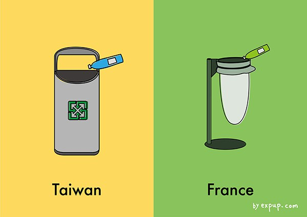 taiwan-vs-france-recycling-rate-exp-city543