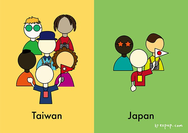 taiwan-vs-japan-tourist-growth-rate-exp-city543.jpg