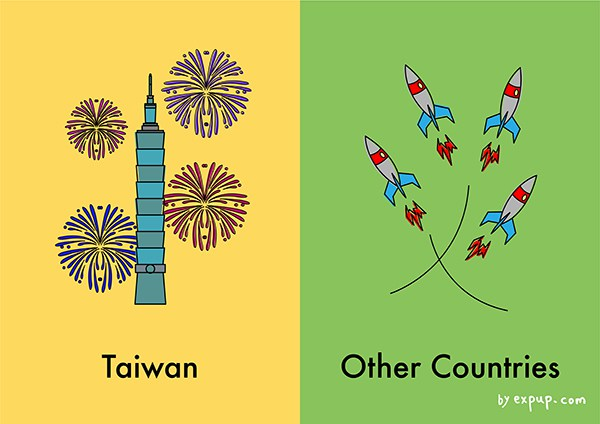 taiwan-vs-other-countries-invading-exp-city543.jpg