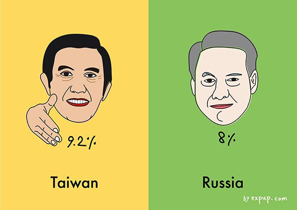 taiwan-vs-russia-president-ma-ying-jeou-Boris-Yeltsin-approval-rating-exp-city543.jpg