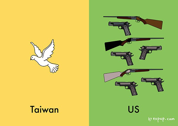 taiwan-vs-us-gun-proliferation-exp-city543.jpg
